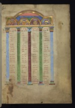 WALTERS: German: Canon table 1030