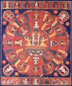 WALTERS: Nepalese: Mandala of the Sun God 1500